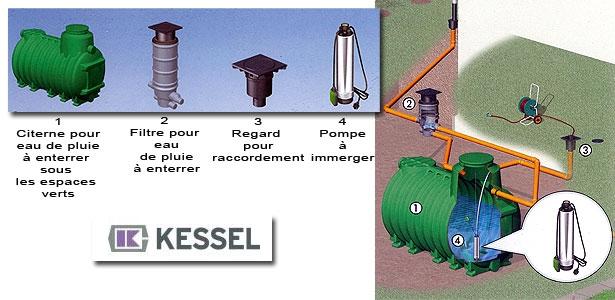 Produit r cup rateurs d eau de pluie ecologie - Recuperateurs d eau de pluie ...